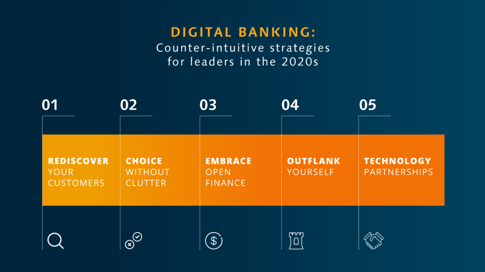 5 Counterintuitive Digital Strategies for Established Financial Brands in the 2020s